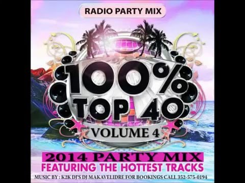 Best  PARTY MIX VOLUME 5 WITH DJ MAKAVELIDRE