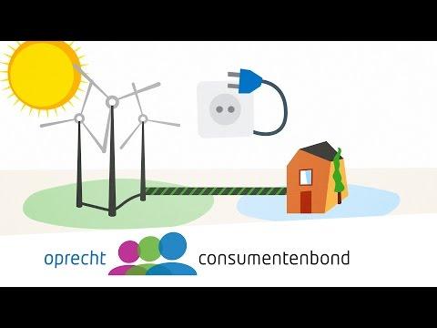 hoe werkt het energiecollectief consumentenbond