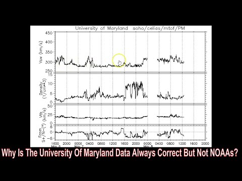 NOAA ACE Real Time Space Weather Not Show What University Of Maryland Does?