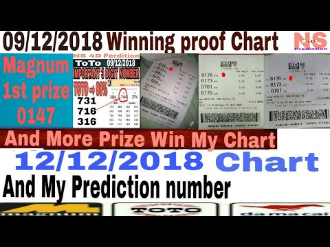 12/12/2018 Malaysia 4D Draw Toto 4d Damacai & magnum |MKT CHART|by Ns 4d  Predicton|
