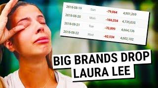 Laura Lee's Career is Dead