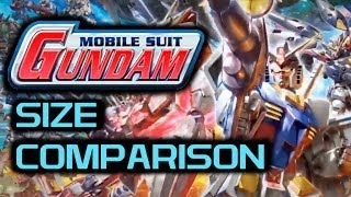 Gundam Franchise Size Comparison