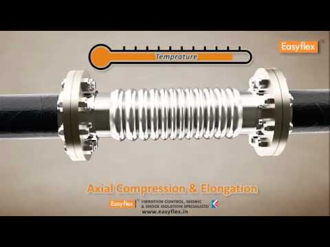 Metallic Expansion Bellow Animation by Easyflex (Kanwal Industrial Corporation)