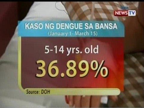 BP: Sanofi dengue vaccine promising but questions remain