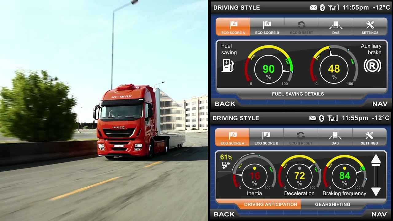 Navigation From Telematics >> NEW STRALIS HI-WAY - 09 - HI TECHNOLOGY AND TELEMATICS - Driving Style Evaluation - YouTube