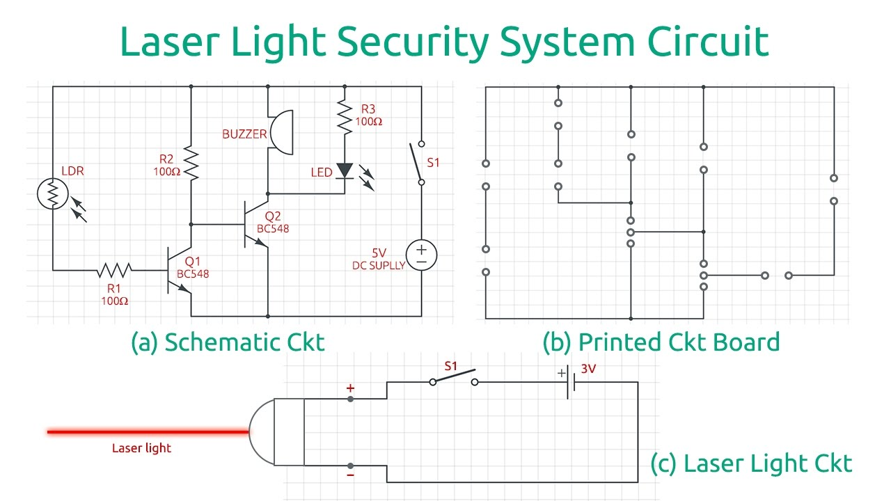 working explanation of laser light security alarm circuit youtube circuit is a laser circuit diagram of laser burglar alarm [ 1280 x 720 Pixel ]
