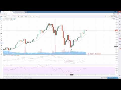 Bitcoin Ethereum Technical Analysis Chart 4/7/2017 by ChartGuys.com