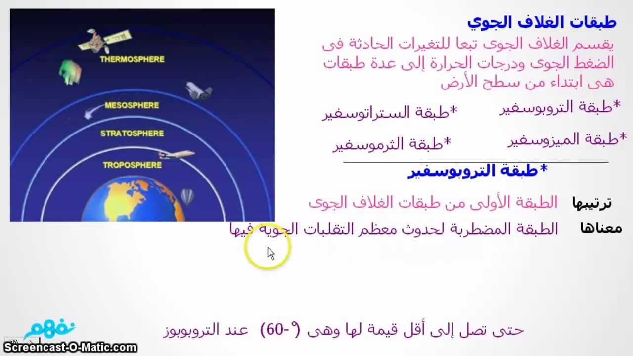 عدد عشري كليمنجارو متغير الضغط في الغلاف الجوي Alterazioni Org