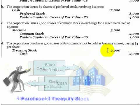 Accounting Lecture 18 - Stock Issuances and Treasury Stock