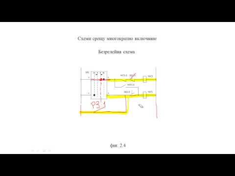 Circuit Breaker wiring diagrams and antipumping interlocks fundamentals