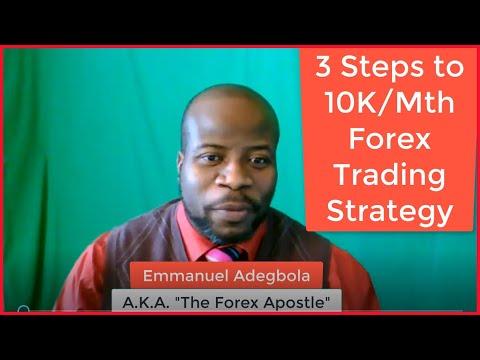 Make average 10k a month trading forex