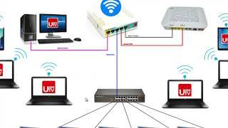 Download Video R Hani Prasetya - Cara Nonton UseeTV di Jaringan Mikrotik MP3 3GP MP4