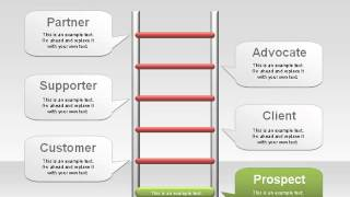 Loyalty Ladder Charts for PowerPoint