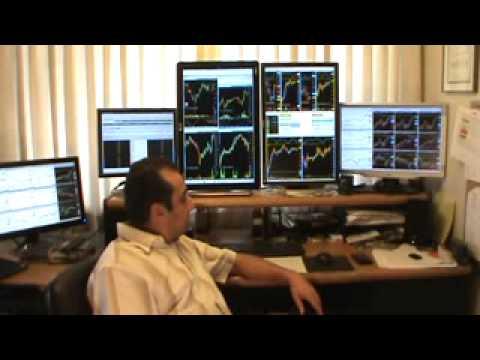 Interactive Brokers Review