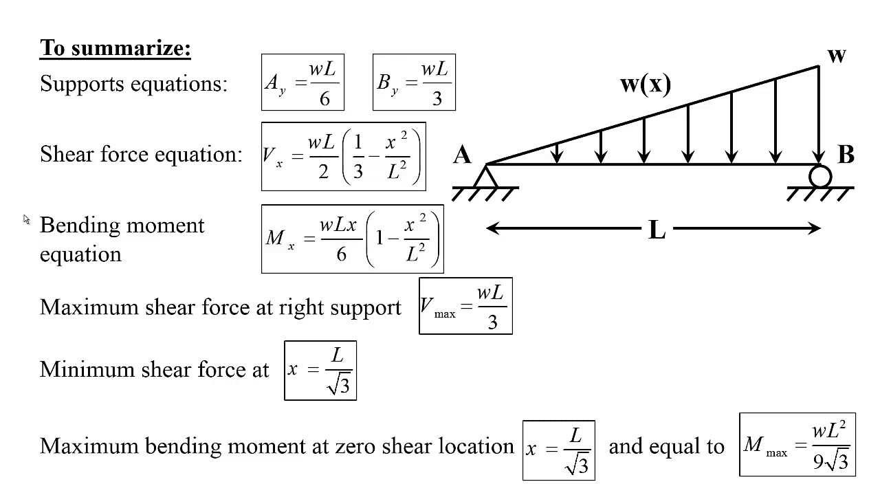 small resolution of question 10 deriving v and m equations for a simply supported beam with a triangular loading youtube