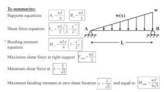 Question (10): Deriving V and M equations for a simply supported beam with a triangular loading thumbnail
