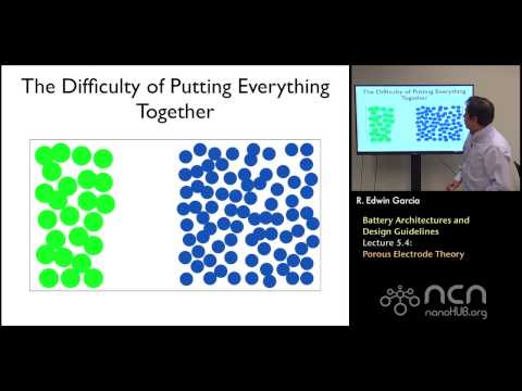 nanoHUB-U Rechargeable Batteries L5.4: Architectures & Design Guidelines - Porous Electrode Theory