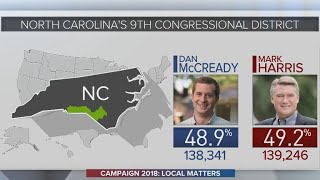 North Carolina 9th District: Records point to three coordinated absentee ballot efforts