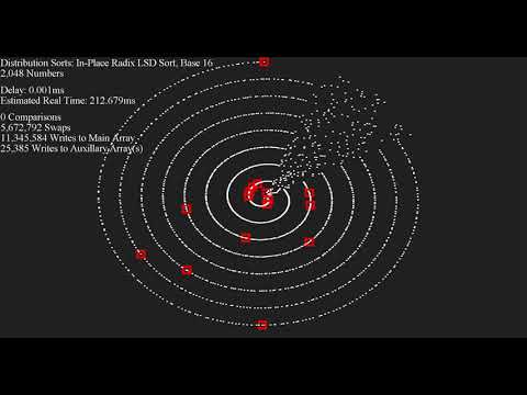 50+ Sorts, Visualized - Swirl Dots