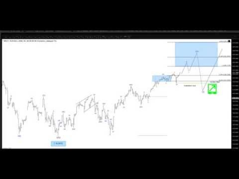 Elliott Wave: Russell Analysis 2.22.2015