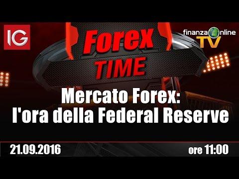 Forex Time - Mercato Forex: l'ora della Federal Reserve