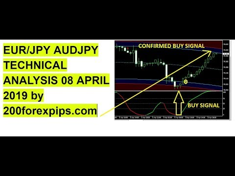 EUR/JPY AUDJPY trade Best Forex Trading System 08 APR 2019 Review -forex trading systems that work