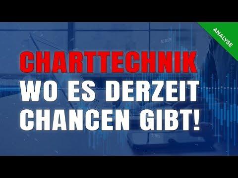 "Charttechnik: ""Größtes Potential In Emerging Markets"""