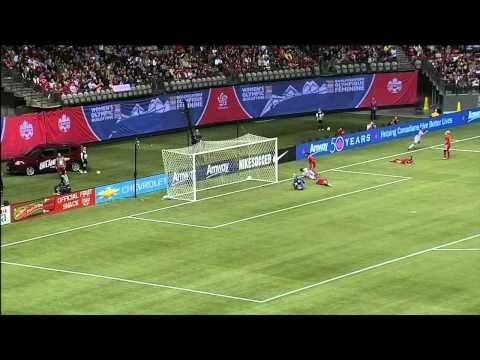 Canada 2012: USA 4  0 Canada
