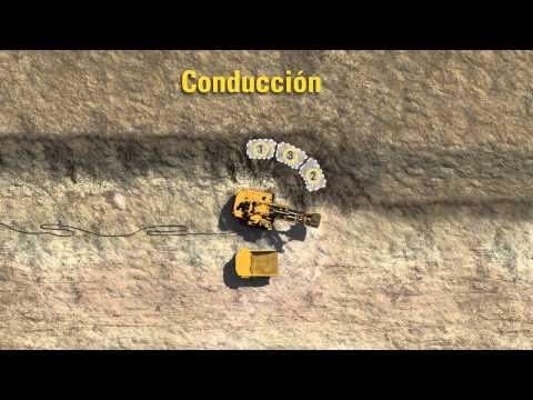 Palas de cable eléctrica Cat®: métodos de carga (Spanish)