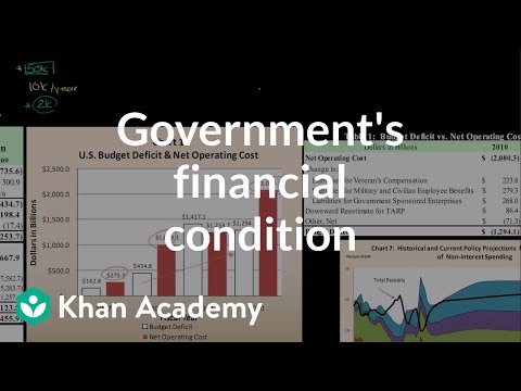 Government's financial condition | American civics | US History | Khan Academy