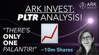 The Full History Between Ark Invest and Palantir | When? How Much? What's Next for ARK & PLTR?