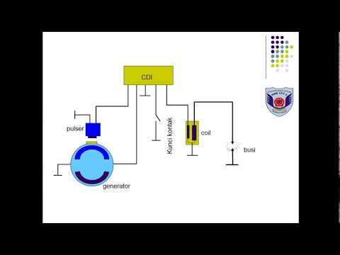 Animasi cara kerja sistem pengapian CDI