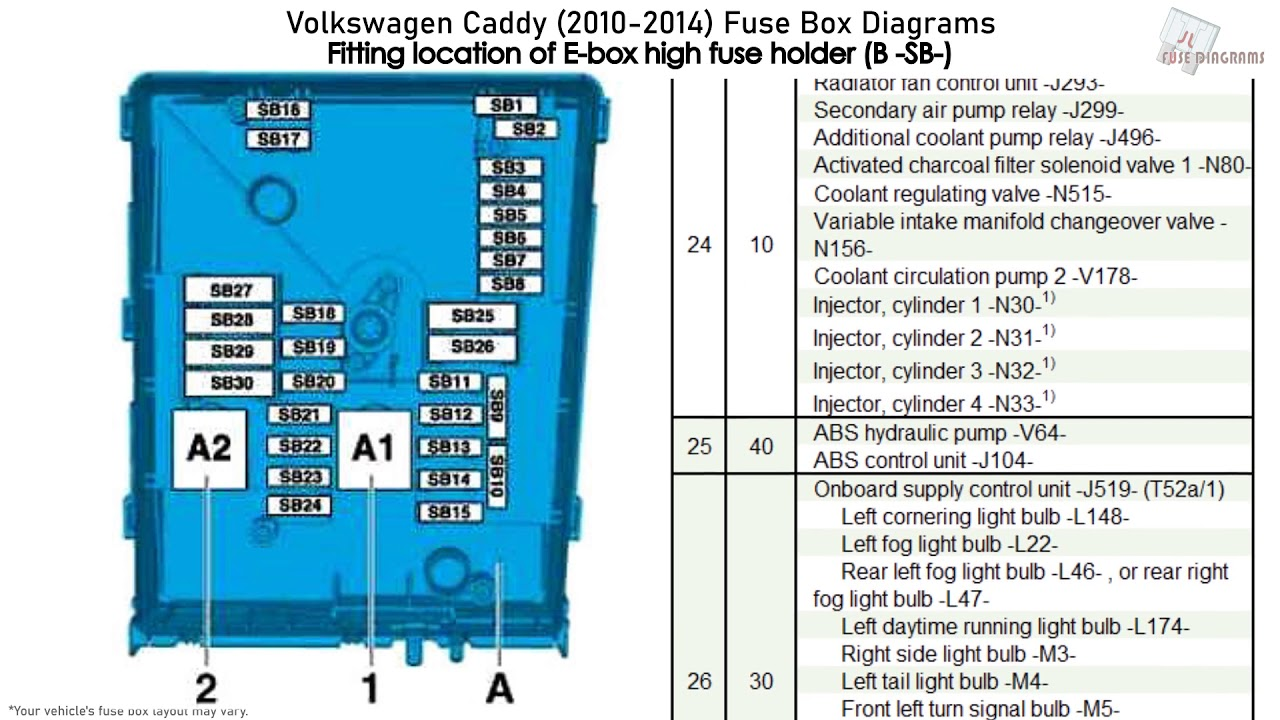 volkswagen caddy (2010-2014) fuse box diagrams - youtube  youtube