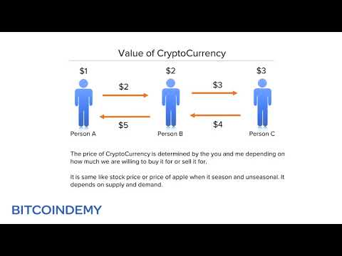 How The Value Of CryptoCurrency Are Determined