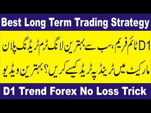 d1-time-frame,-long-term,-best-no-loss-trend-forex-trading-strategy-in-urdu-and-hindi-by-tani