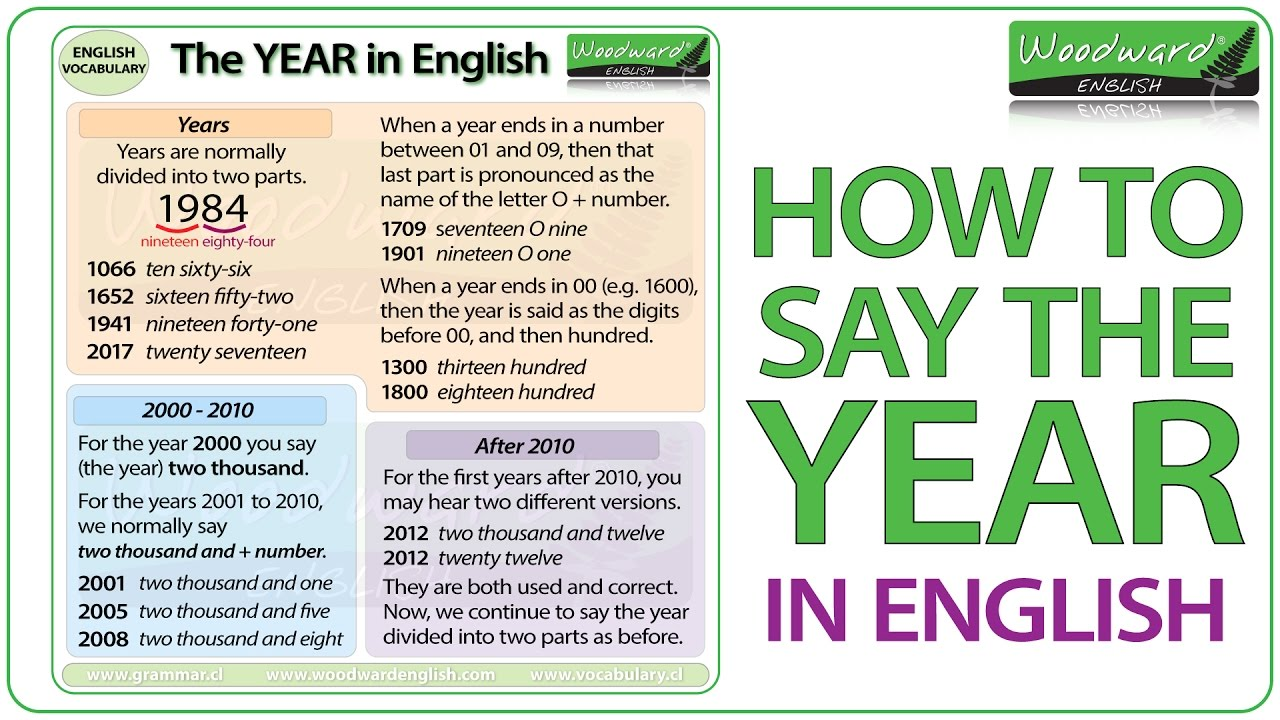 How to say the YEAR in English | Woodward English