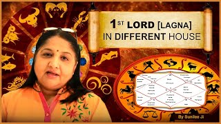 1st lord lagna lord in different houses in vedic jyotish by sunilee