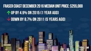 fraser coast property market update   reiq   mitchells realty hervey bay