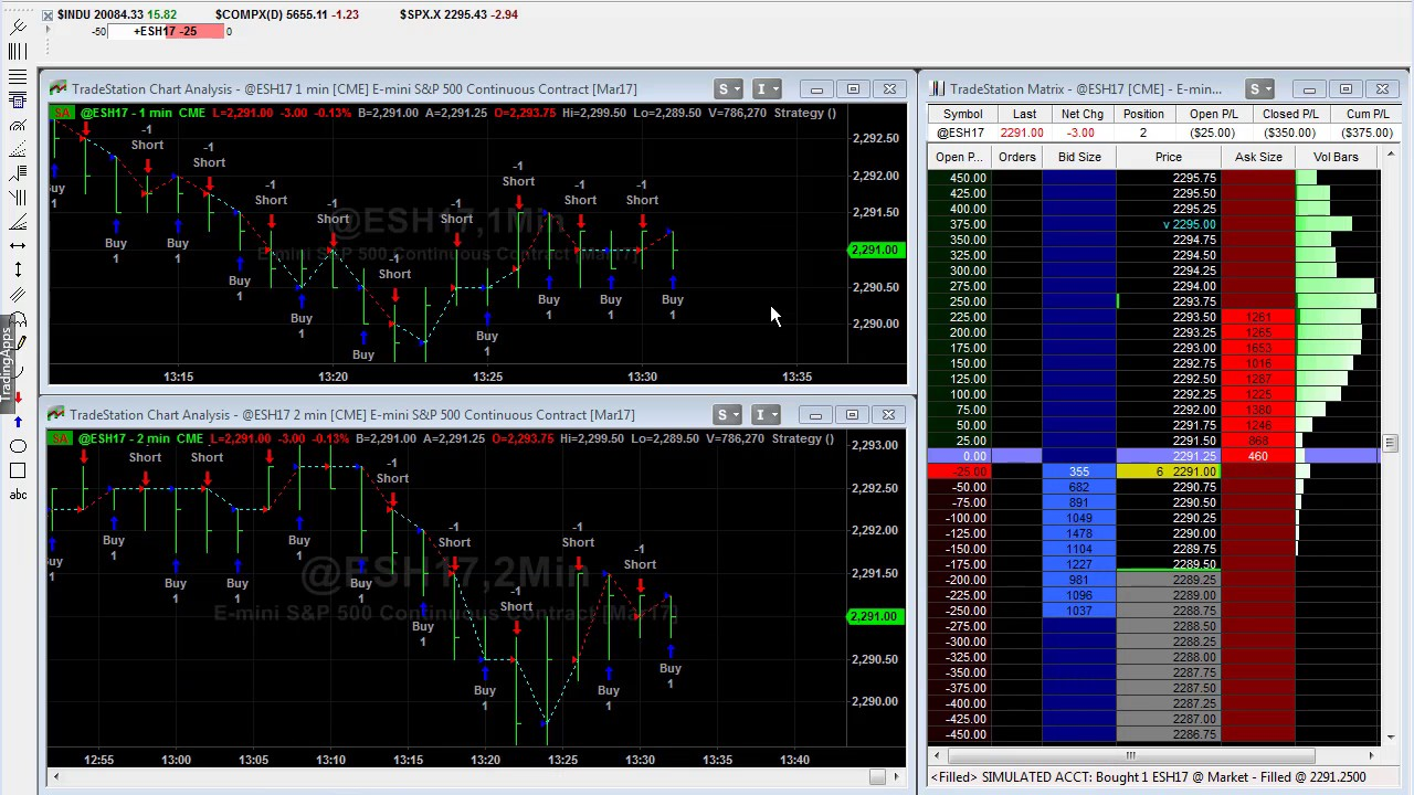 Multi Strategy Automation on the Same Symbol in Tradestation