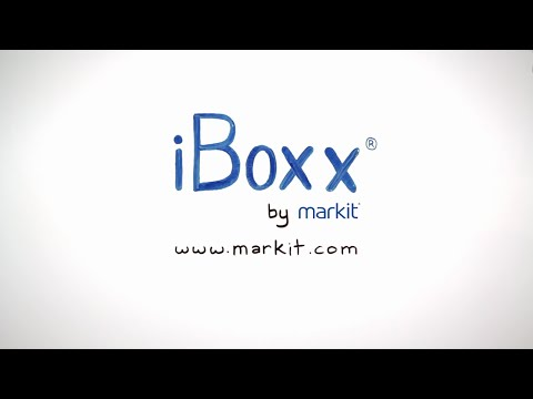 iBoxx bond indices explained