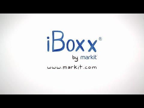 IBoxx Bond Indices Explained