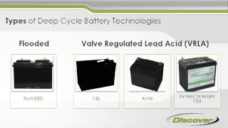 What is a Deep Cycle Battery?