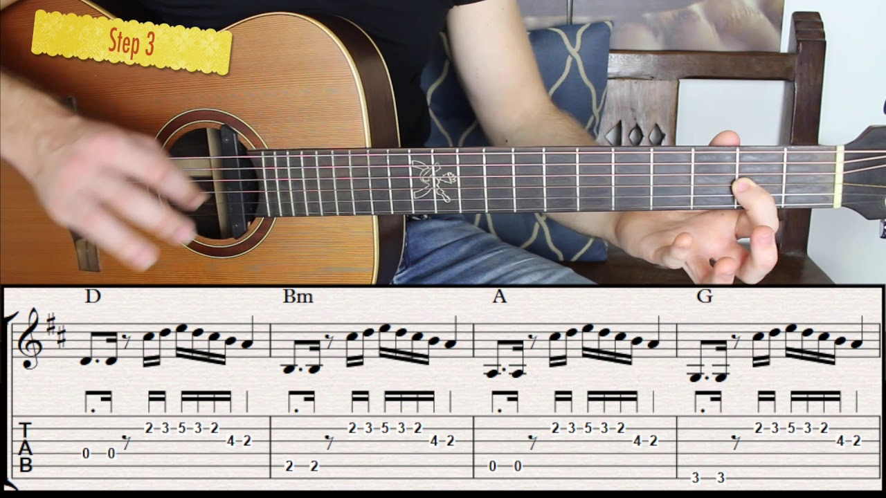 Halo Easy Guitar Tutorial 4 Chord Song Strumming Beyonce