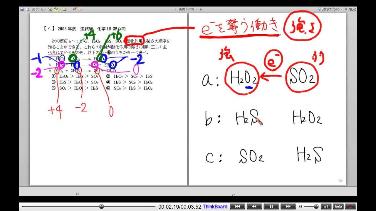 センター試験『化學基礎』の攻略:「酸化還元反応」問題4解説 ...