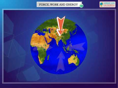 Science Force Work And Energy CBSE Class 4 Science IV