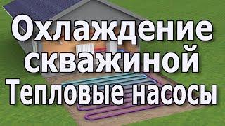 Система кондиционирования дома водой из скважины Тепловые насосы