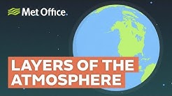 What are the layers of the atmosphere?
