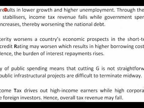 Economics Tuition in Singapore - Macroeconomics (Austerity)