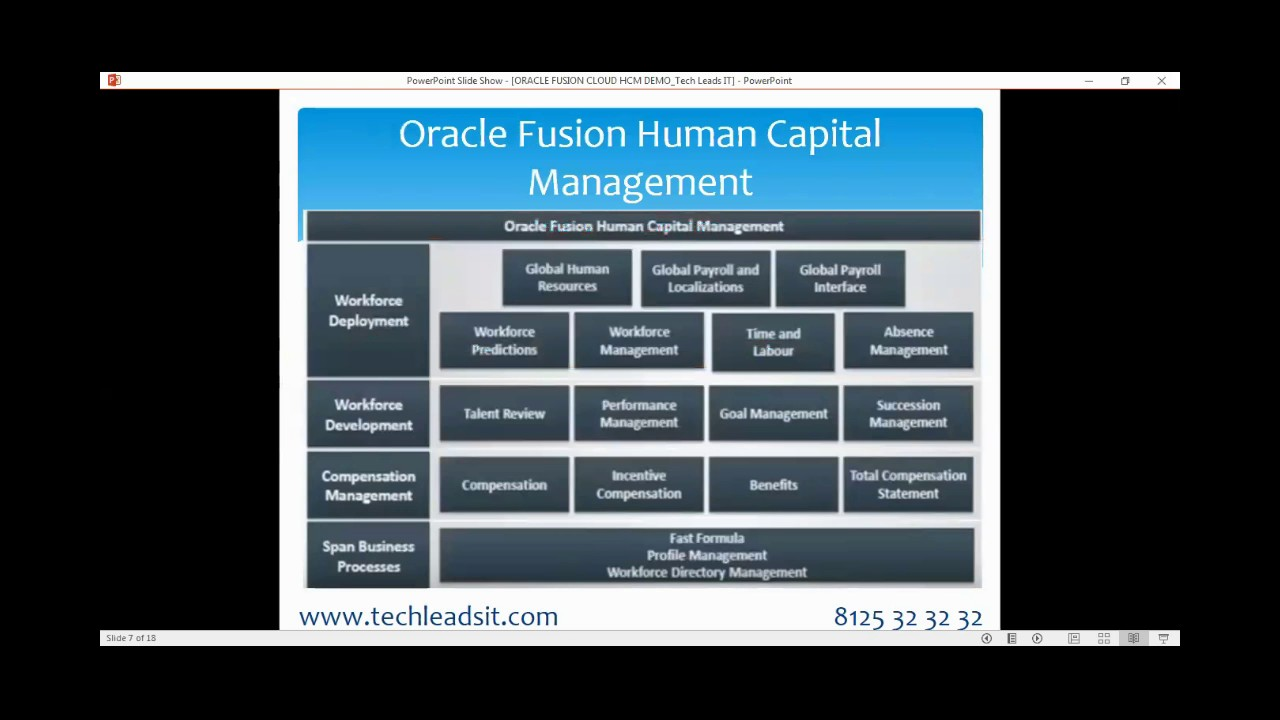 Oracle Fusion Cloud HCM Training Real Time Online Training Demo Video