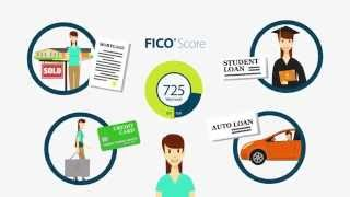 What is a FICO® Score? — FICO Credit Education Series